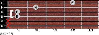 Asus2/B for guitar on frets x, x, 9, 9, 10, 12