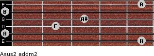 Asus2 add(m2) for guitar on frets 5, 0, 2, 3, 0, 5