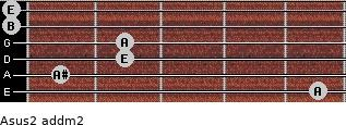 Asus2 add(m2) for guitar on frets 5, 1, 2, 2, 0, 0
