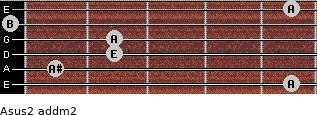 Asus2 add(m2) for guitar on frets 5, 1, 2, 2, 0, 5