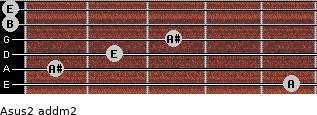Asus2 add(m2) for guitar on frets 5, 1, 2, 3, 0, 0