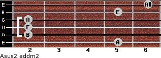 Asus2 add(m2) for guitar on frets 5, 2, 2, 2, 5, 6