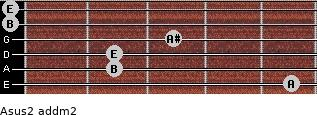 Asus2 add(m2) for guitar on frets 5, 2, 2, 3, 0, 0