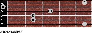 Asus2 add(m2) for guitar on frets 5, 2, 2, 3, 0, 5
