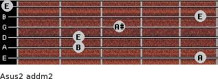 Asus2 add(m2) for guitar on frets 5, 2, 2, 3, 5, 0