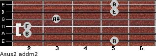 Asus2 add(m2) for guitar on frets 5, 2, 2, 3, 5, 5