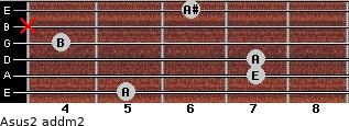 Asus2 add(m2) for guitar on frets 5, 7, 7, 4, x, 6