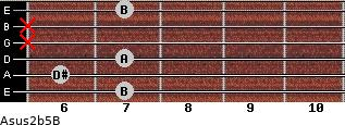 Asus2(b5)/B for guitar on frets 7, 6, 7, x, x, 7