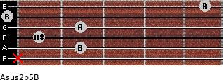 Asus2(b5)/B for guitar on frets x, 2, 1, 2, 0, 5