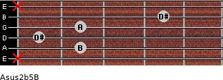 Asus2(b5)/B for guitar on frets x, 2, 1, 2, 4, x