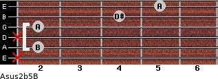 Asus2(b5)/B for guitar on frets x, 2, x, 2, 4, 5