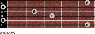 Asus2(#5) for guitar on frets 5, 0, 3, 2, 0, 5