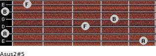 Asus2(#5) for guitar on frets 5, 0, 3, 4, 0, 1