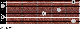 Asus2(#5) for guitar on frets 5, 0, 3, 4, 0, 5