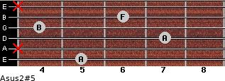 Asus2(#5) for guitar on frets 5, x, 7, 4, 6, x