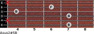 Asus2(#5)/B for guitar on frets 7, x, 7, 4, 6, x