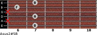Asus2(#5)/B for guitar on frets 7, x, 7, x, 6, 7