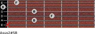 Asus2(#5)/B for guitar on frets x, 2, 3, 2, 0, 1