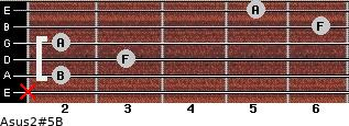 Asus2(#5)/B for guitar on frets x, 2, 3, 2, 6, 5