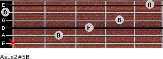 Asus2(#5)/B for guitar on frets x, 2, 3, 4, 0, 5