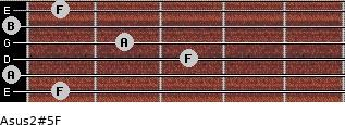 Asus2(#5)/F for guitar on frets 1, 0, 3, 2, 0, 1