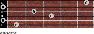Asus2(#5)/F for guitar on frets 1, 0, 3, 2, 0, 5