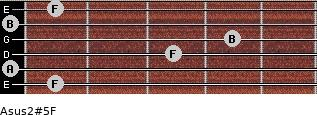 Asus2(#5)/F for guitar on frets 1, 0, 3, 4, 0, 1