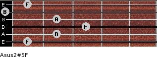 Asus2(#5)/F for guitar on frets 1, 2, 3, 2, 0, 1