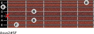 Asus2(#5)/F for guitar on frets 1, 2, x, 2, 0, 5