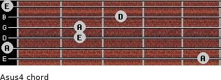 Asus4 for guitar on frets 5, 0, 2, 2, 3, 0
