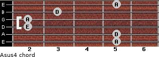 Asus4 for guitar on frets 5, 5, 2, 2, 3, 5