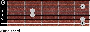 Asus4 for guitar on frets 5, 5, 2, 2, 5, 0