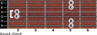 Asus4 for guitar on frets 5, 5, 2, 2, 5, 5