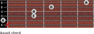 Asus4 for guitar on frets x, 0, 2, 2, 3, 5