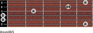 Asus4(b5) for guitar on frets 5, 0, 0, 2, 4, 5