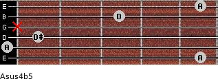 Asus4(b5) for guitar on frets 5, 0, 1, x, 3, 5
