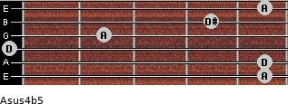 Asus4(b5) for guitar on frets 5, 5, 0, 2, 4, 5