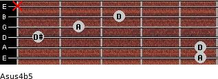 Asus4(b5) for guitar on frets 5, 5, 1, 2, 3, x