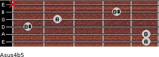 Asus4(b5) for guitar on frets 5, 5, 1, 2, 4, x
