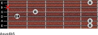 Asus4(b5) for guitar on frets 5, 5, 1, 2, x, 5