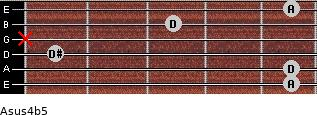 Asus4(b5) for guitar on frets 5, 5, 1, x, 3, 5