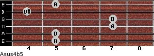 Asus4(b5) for guitar on frets 5, 5, 7, 7, 4, 5