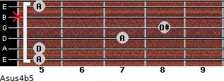 Asus4(b5) for guitar on frets 5, 5, 7, 8, x, 5