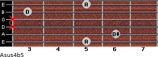 Asus4(b5) for guitar on frets 5, 6, x, x, 3, 5