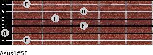 Asus4(#5)/F for guitar on frets 1, 0, 3, 2, 3, 1