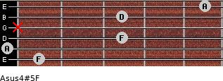Asus4(#5)/F for guitar on frets 1, 0, 3, x, 3, 5