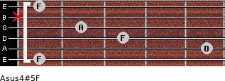 Asus4(#5)/F for guitar on frets 1, 5, 3, 2, x, 1