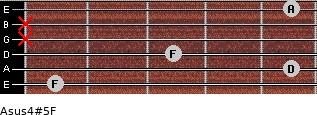 Asus4(#5)/F for guitar on frets 1, 5, 3, x, x, 5