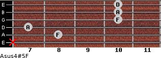 Asus4(#5)/F for guitar on frets x, 8, 7, 10, 10, 10