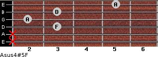 Asus4(#5)/F for guitar on frets x, x, 3, 2, 3, 5